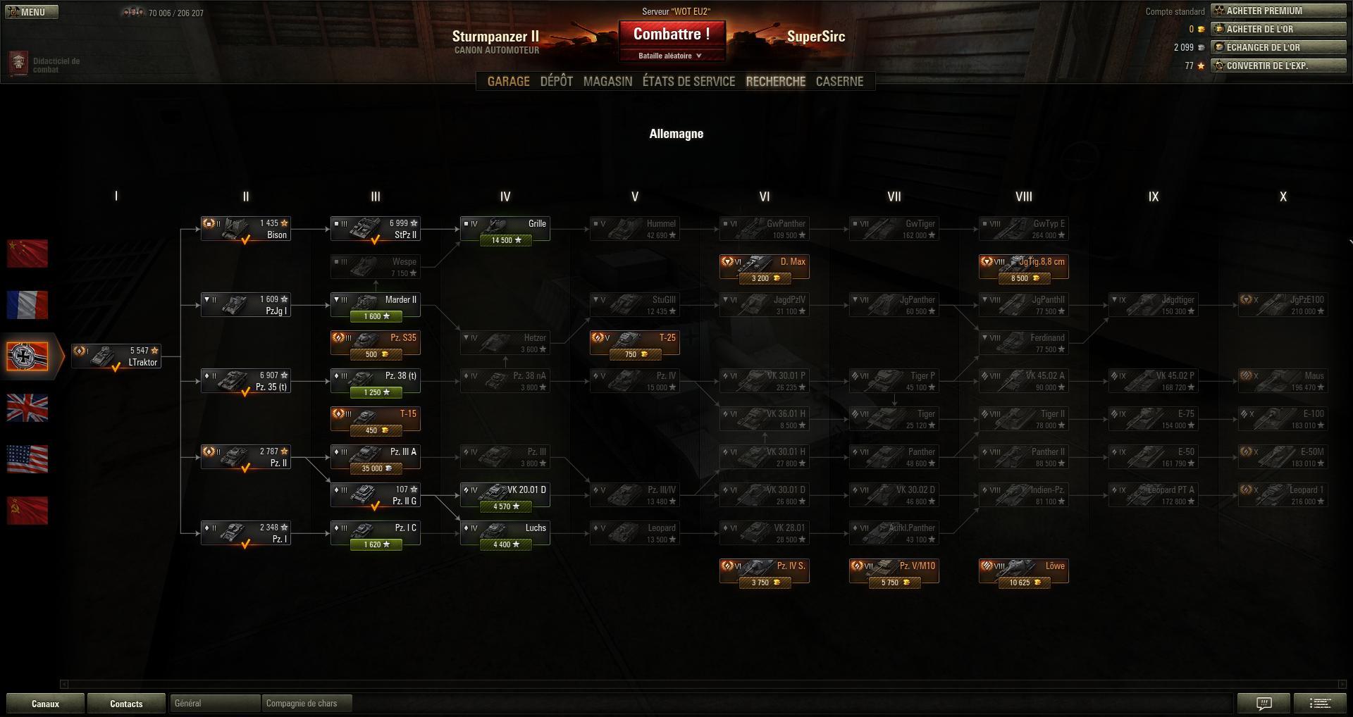 Le jeu World of Tanks est un jeu massivement multijoueur de simulation de chars de combat. Tous les tanks du jeu sont soit des modèles réels, soit des projets de chars en développement mais qui n'avait pas étés produits en masse. Il y a 5 catégories différentes de chars dans le jeu: chars légers...