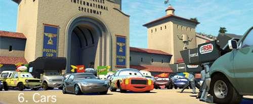 Pizza-Planet : Le seul lien entre les films Pixar #6