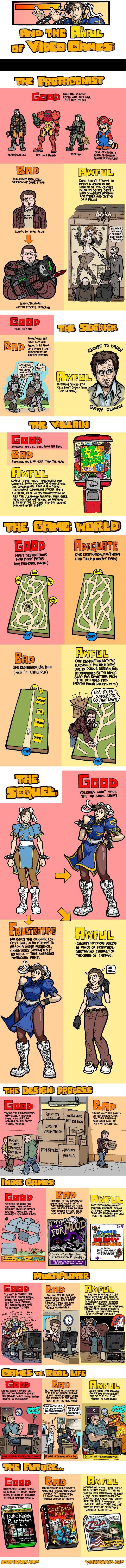 Le Bon, le Mauvais et le Pire choix dans la création d'un jeu vidéo ! #2