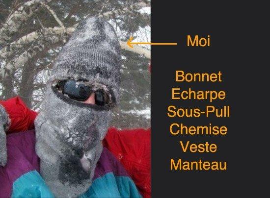 homme-froid-manteau-bonnet