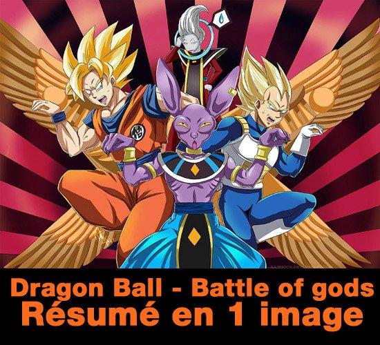 Comment le dernier film Dragon Ball aurait pu être bon (au lieu d'être une bouse infâme) #2