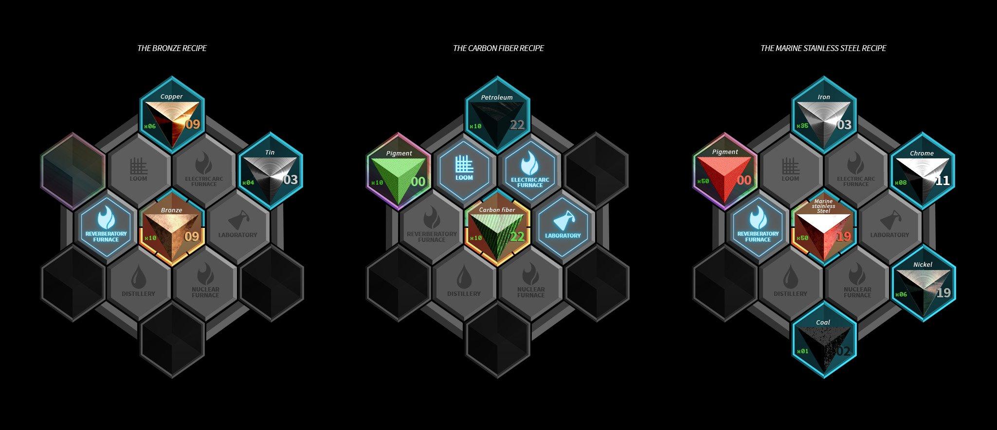 planet cube recette
