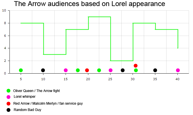 the-arrow-episode-audience